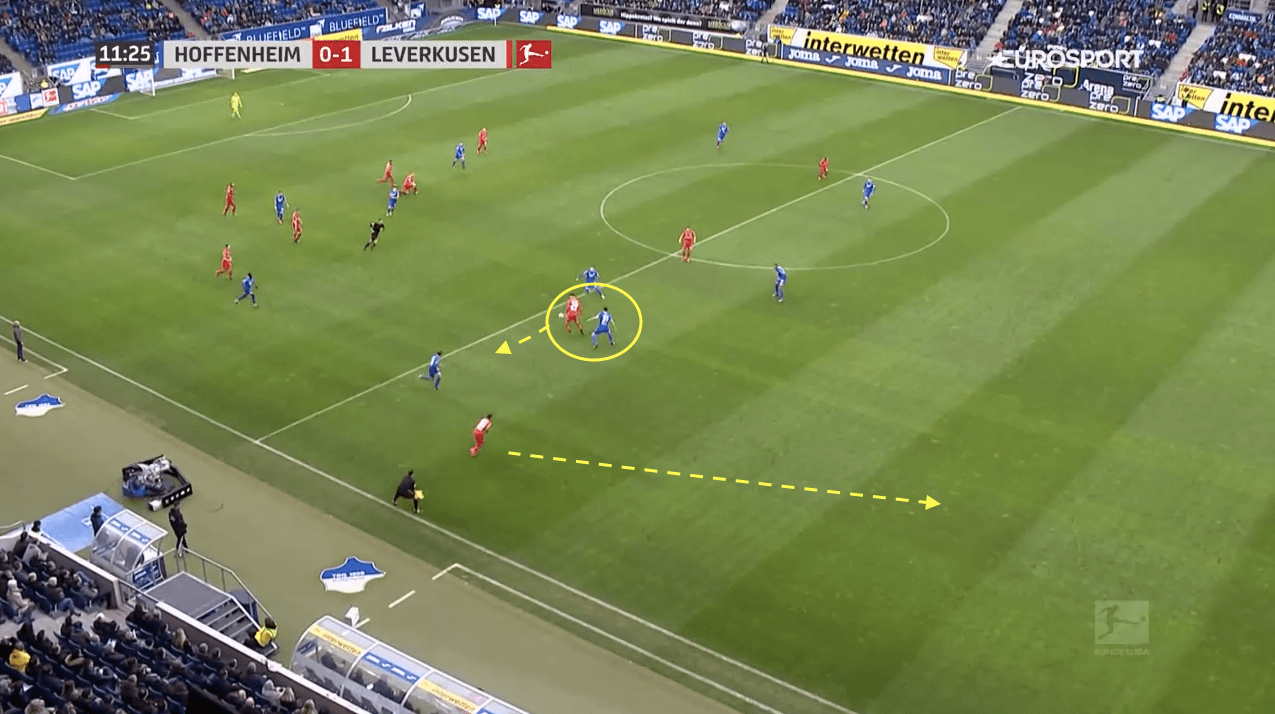 Bundesliga 2019/20: Hoffenheim vs Leverkusen - tactical analysis tactics