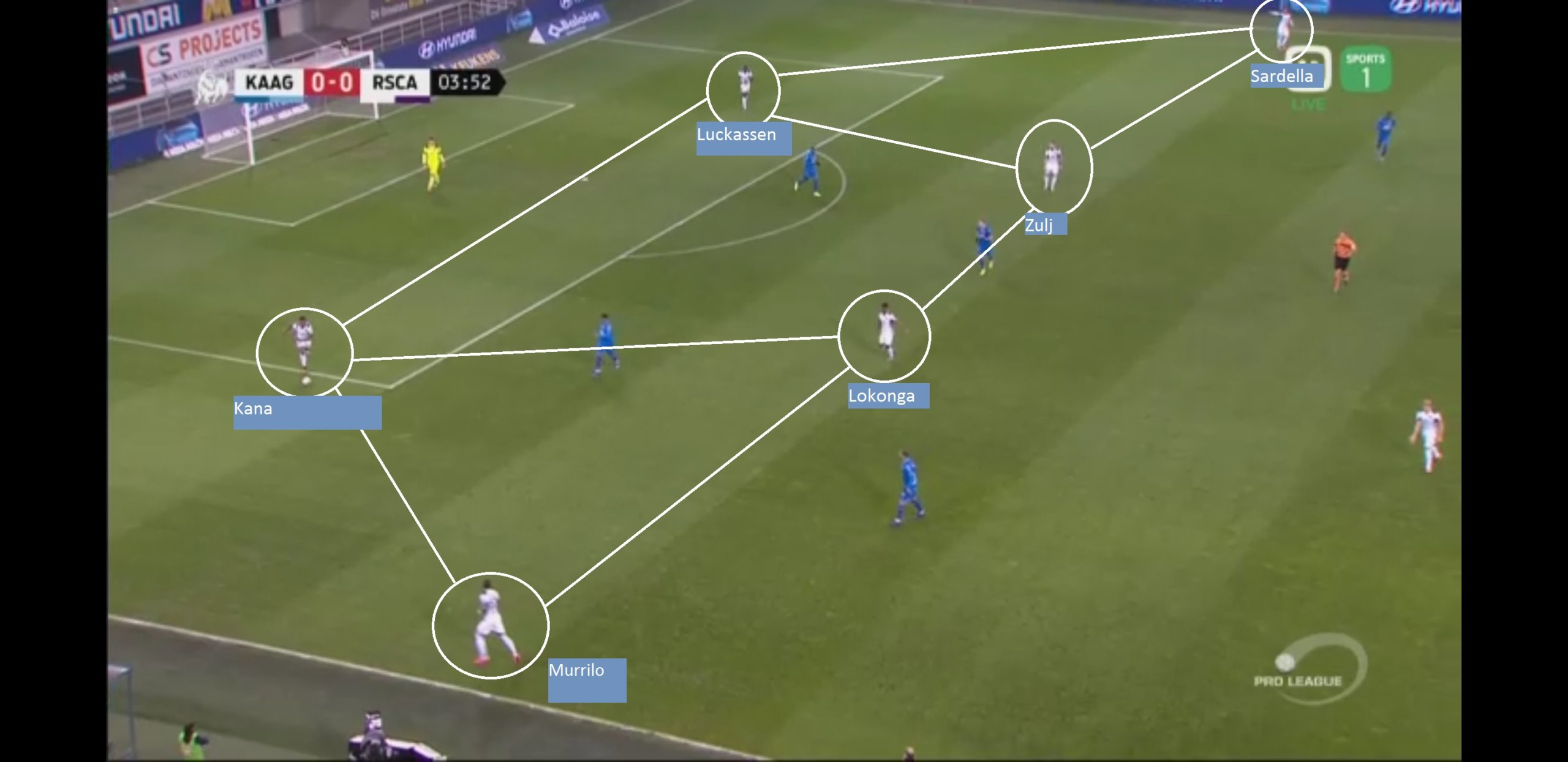 Jupiler Pro League 2019/2020: Gent vs Anderlecht - tactical analysis - tactics
