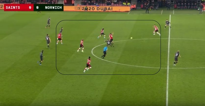 Premier League 2019/20 Southampton tactical analysis tactics