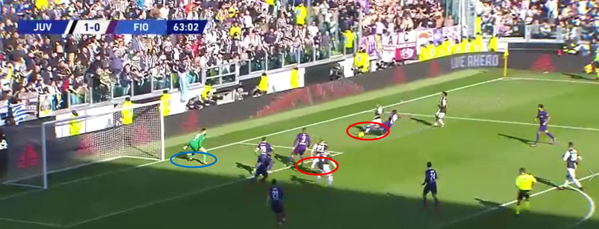 Serie A 2019/20: Juventus vs Fiorentina – tactical analysis tactics