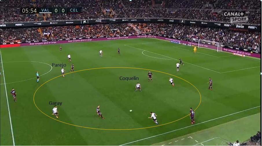 a Liga 2019/20 Valencia vs Celta Vigo - tactical analysis tactics