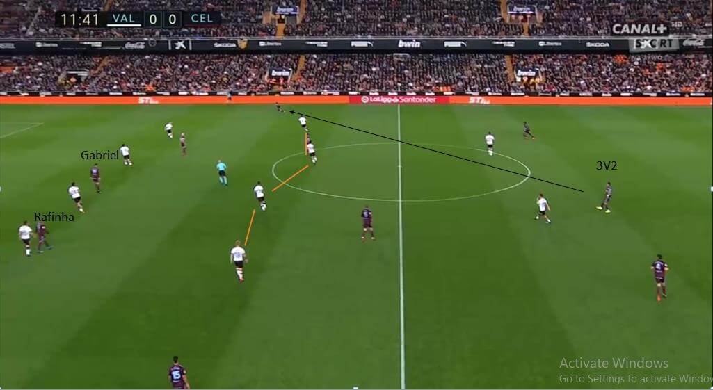 La Liga 2019/20 Valencia vs Celta Vigo - tactical analysis tactics