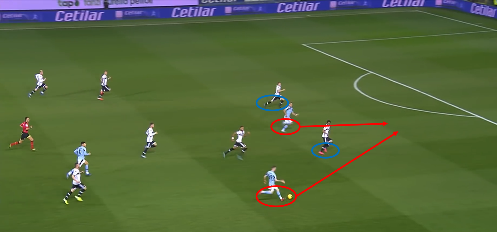 Serie A 2019/20: Parma vs Lazio – tactical analysis tactics