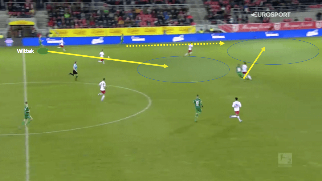 2. Bundesliga 2019/20: Jahn Regensburg vs Greuther Furth - tactical analysis tactics