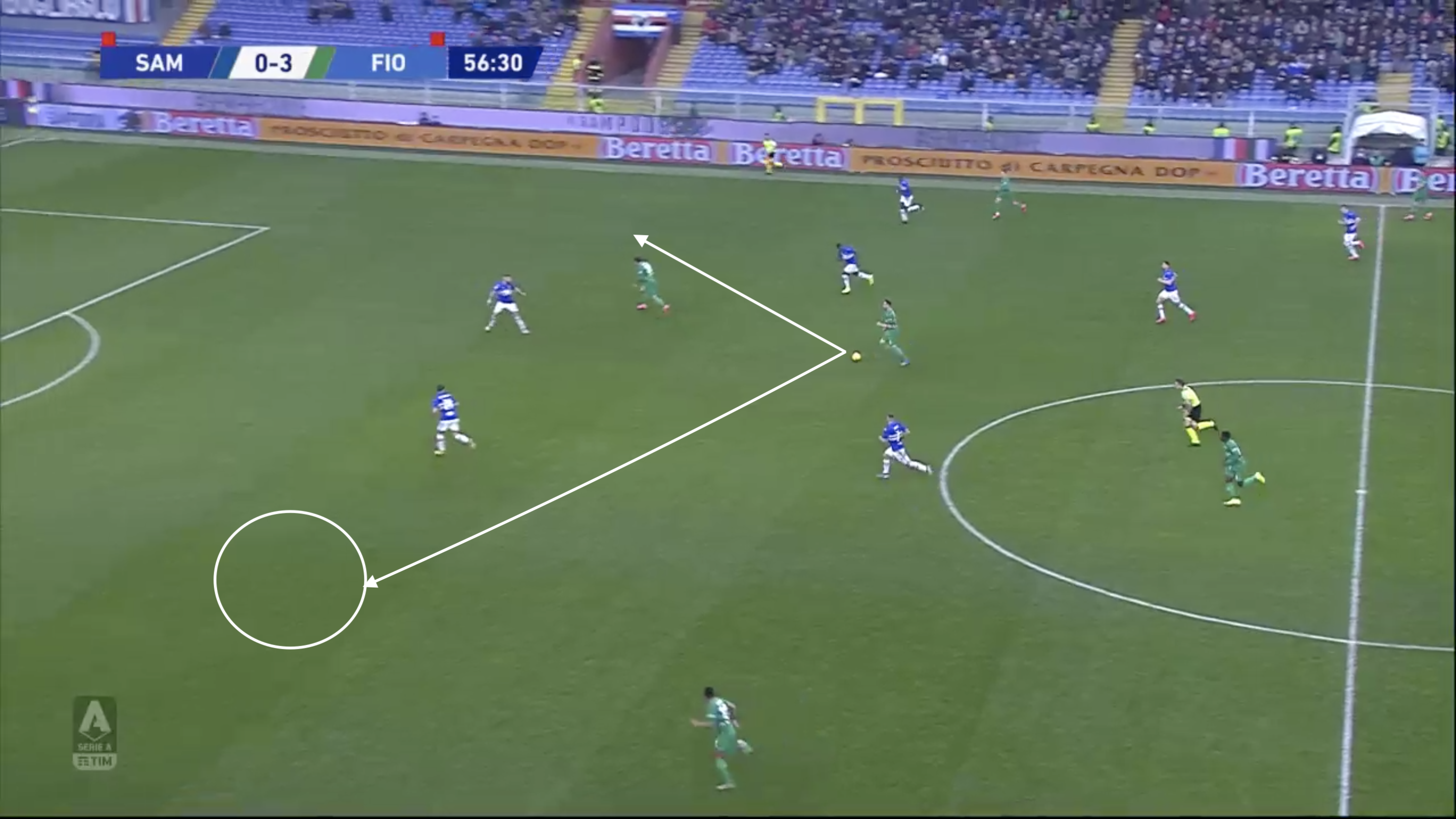 Serie A 2019/20: Sampdoria vs Fiorentina - tactical analysis tactics