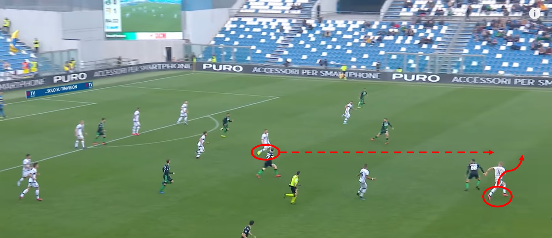 Serie A 2019/20: Sassuolo vs Parma – tactical analysis tactics