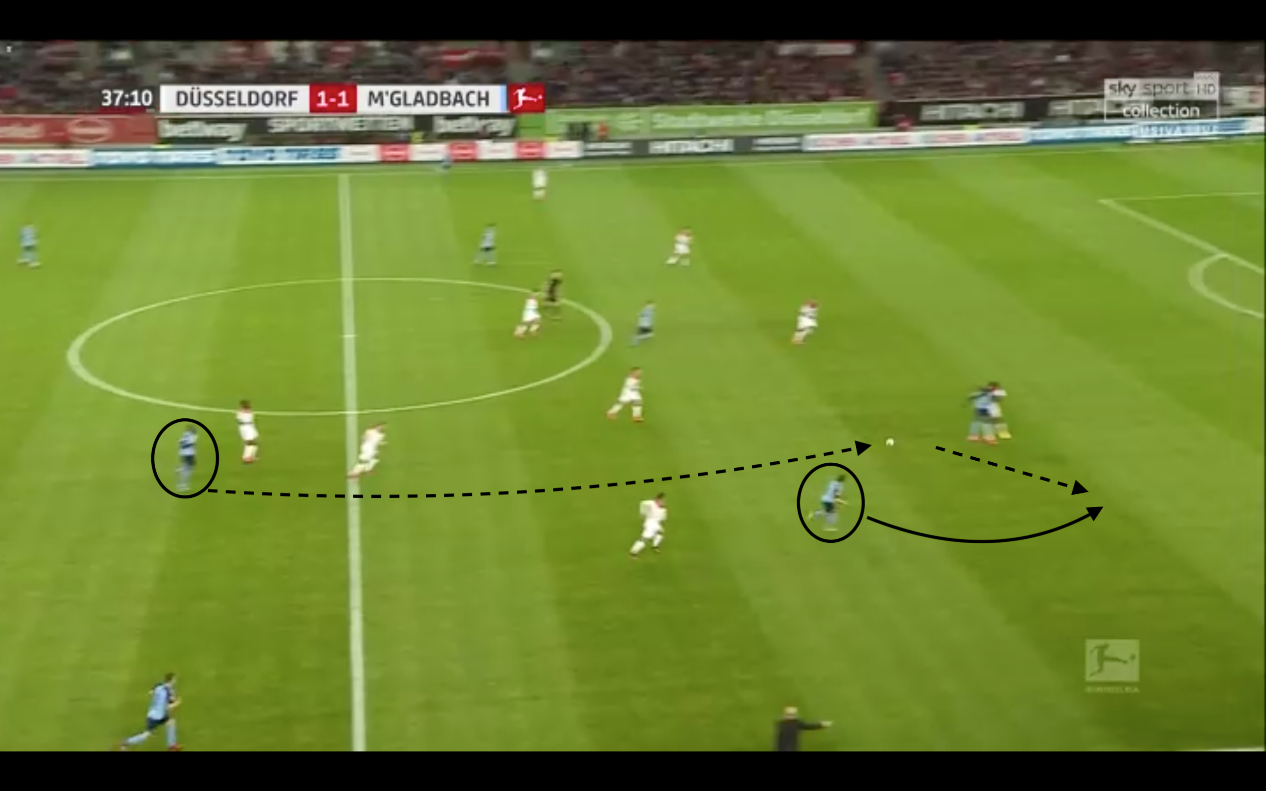 Bundesliga 2019/20: Fortuna Düsseldorf vs Borussia Mönchengladbach – tactical analysis tactics