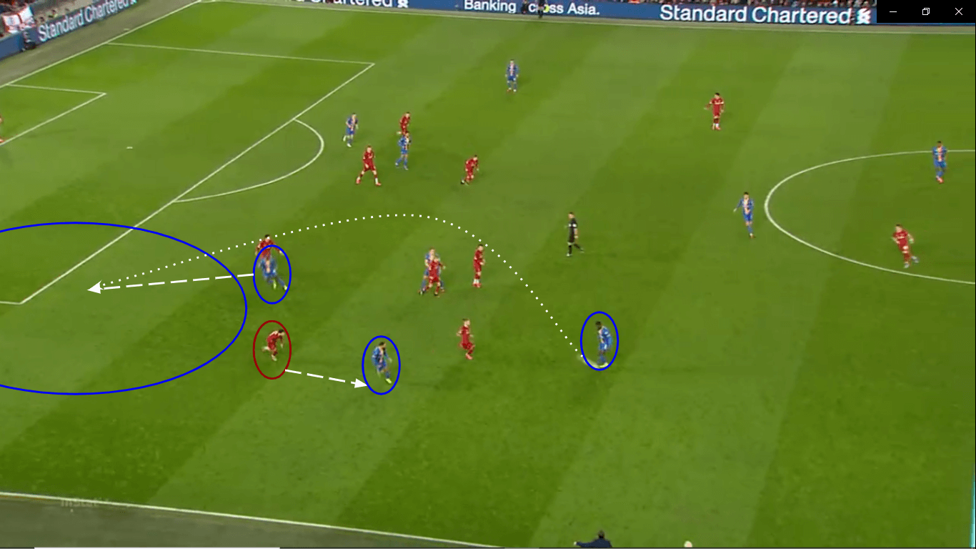 FA Cup 2019/20: Liverpool vs Shrewsbury Town - tactical analysis - tactics