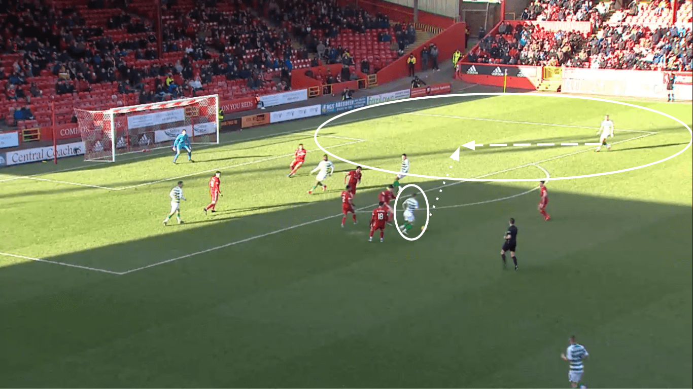 Scottish Premiership 2019/20: Aberdeen vs Celtic – tactical analysis - tactics