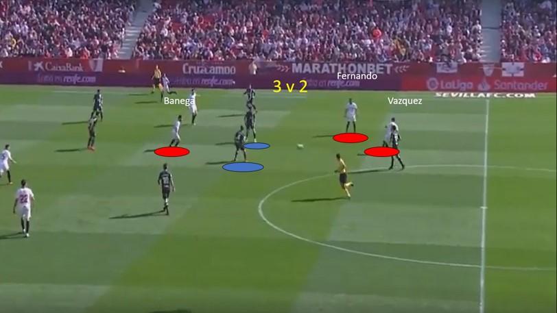 La Liga 2019/20: Sevilla vs Espanyol - tactical analysis tactics