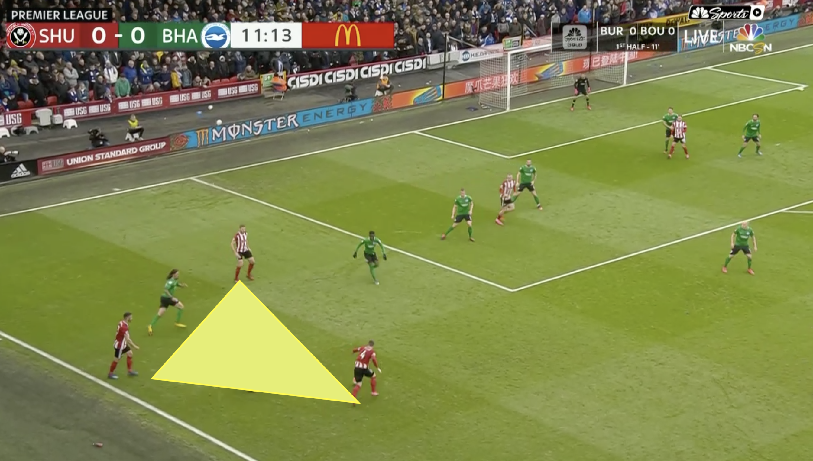 Premier League 2019/20: Sheffield United vs Brighton– Tactical Analysis Tactics