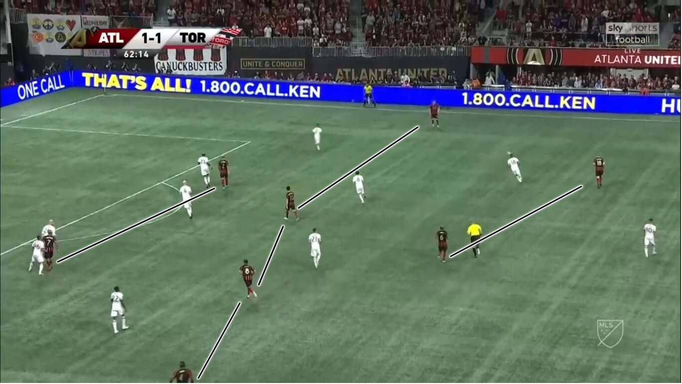 Frank de Boer at Atlanta United 2019 - tactical analysis tactics