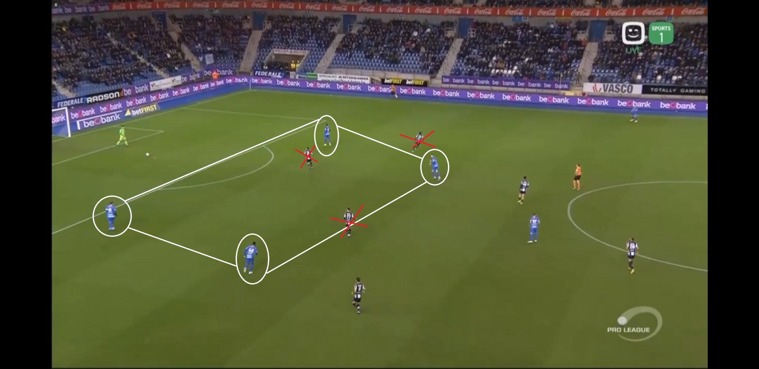 Jupiler Pro League 2019/20: Genk vs Sporting Charleroi - tactical analysis-tactics