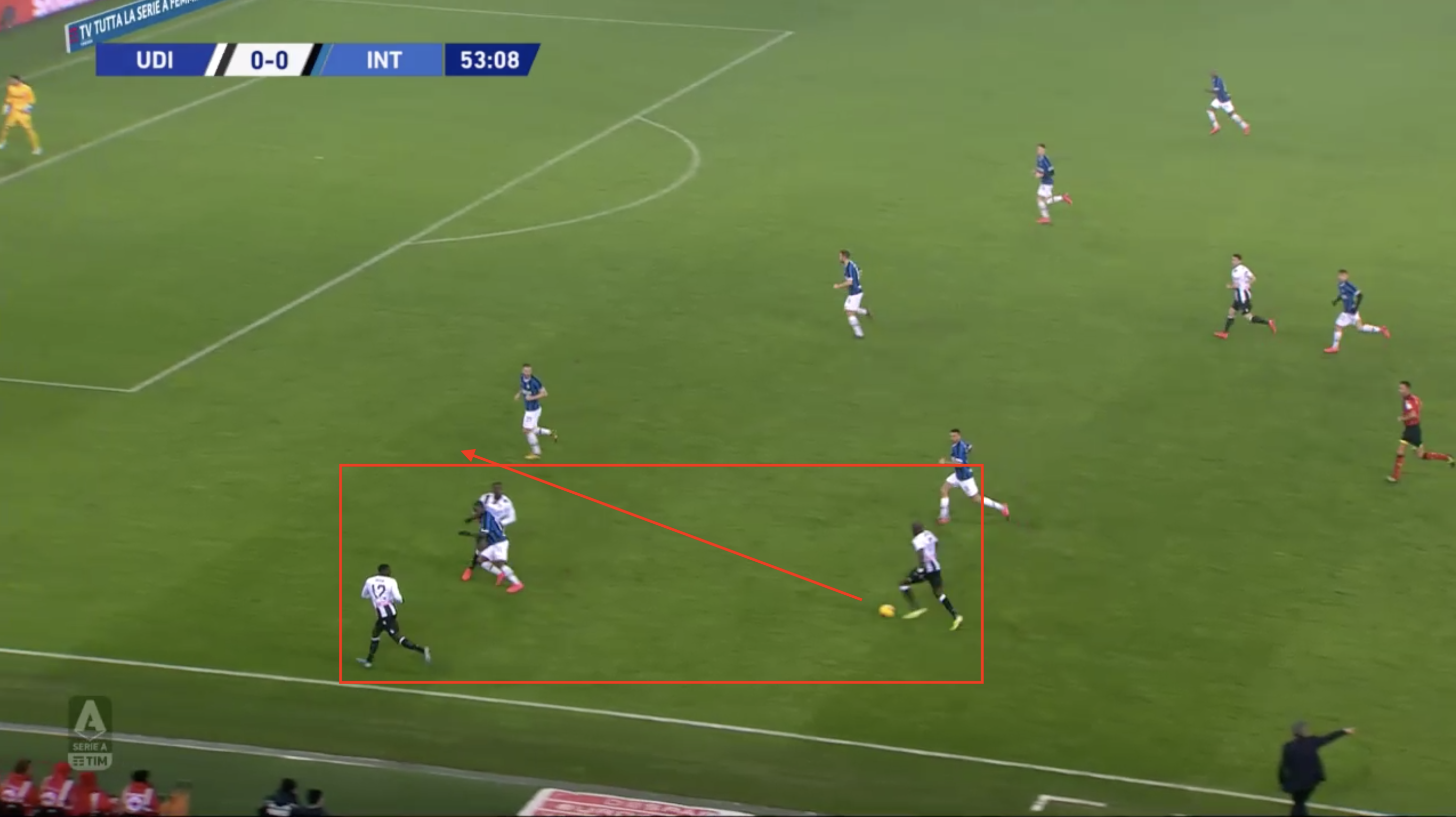 Serie A 2019/20: Inter vs Udinese – tactical analysis tactics