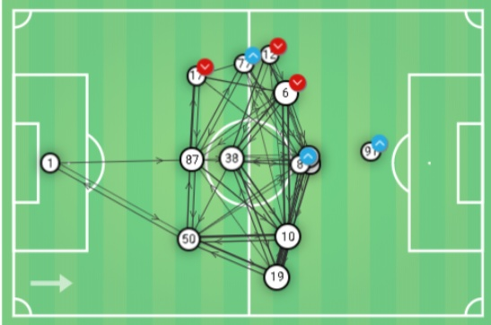 Serie A 2019/20: Inter vs Udinese - tactical analysis