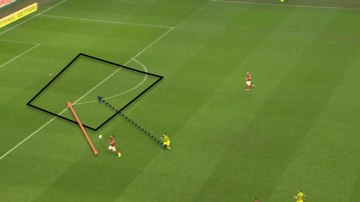 EFL Championship 2019/20: Bristol City v West Bromwich Albion - tactical analysis tactics