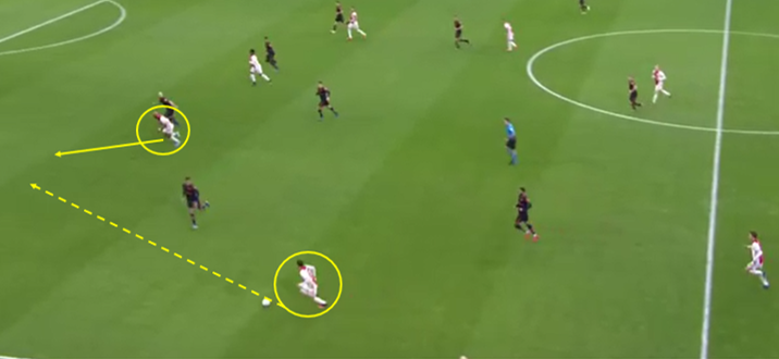 Eredivisie 2019/20: Ajax vs RKC Waalwijk - Tactical Analysis tactics