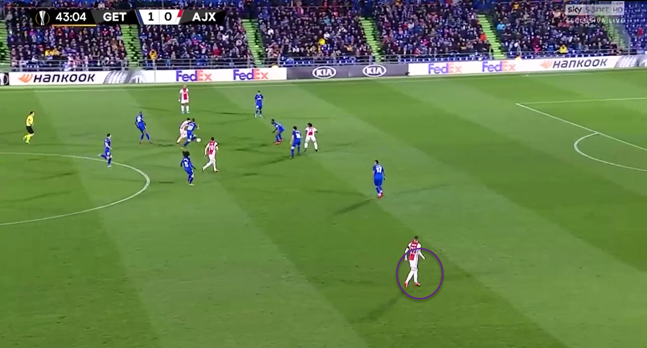 UEFA Europa League 2019/20: Getafe vs Ajax - tactical analysis tactics