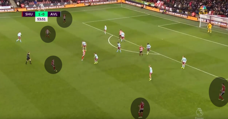 What's gone wrong at Villa? - tactical analysis tactics