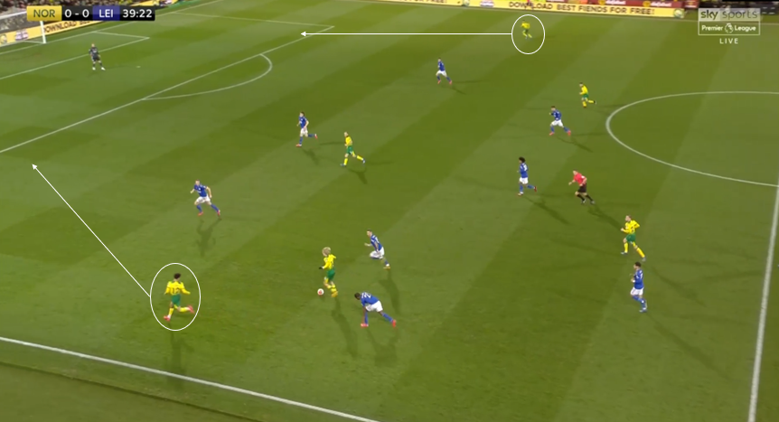 Premier League 2019/20: Norwich Vs Leicester City - tactical analysis tactics
