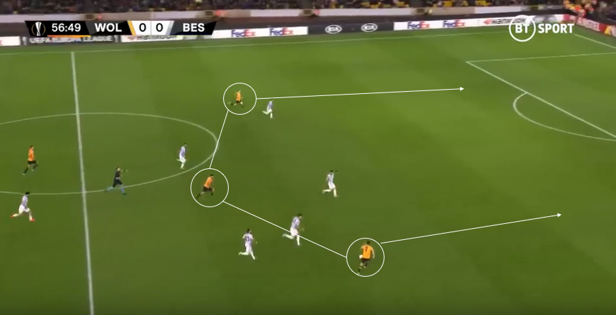 Wolverhampton Wanderers 2019/20: The counter-attacking experts – scout report – tactical analysis tactics