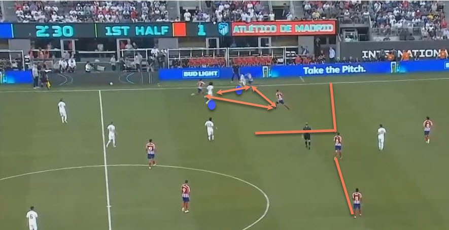 Tactical theory of how Atlético Madrid uses the 4-4-2 in2019/2020 - tactical analysis - tactics