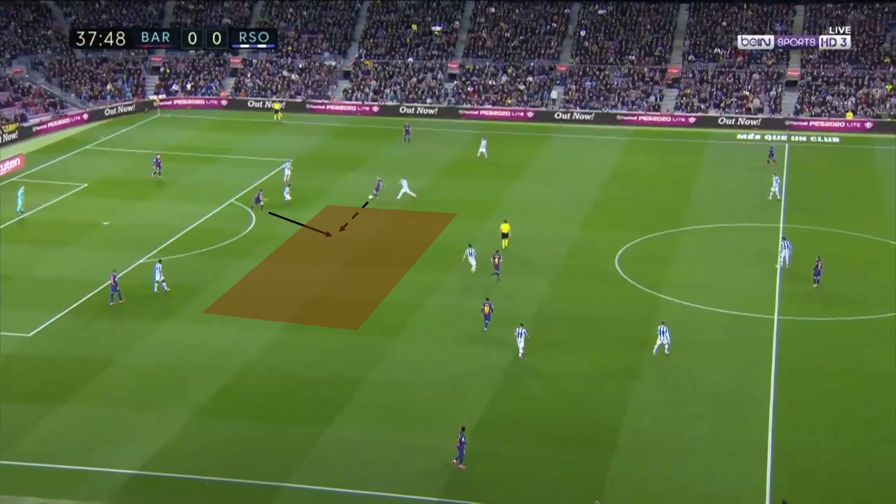 La Liga 2019/20: Barcelona vs Real Sociedad - Tactical Analysis Tactics