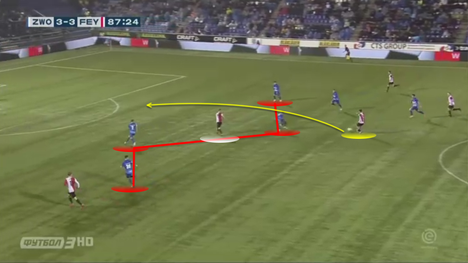 Orkun Kokcu 2019/20 - scout report - tactical analysis tactics