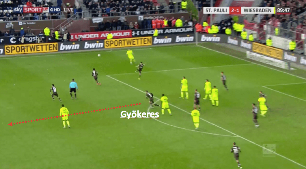 Viktor Gyokeres 2019/20 - scout report - tactical analysis tactics