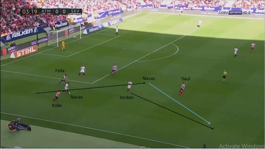 La Liga 2019/20 Atletico Madrid vs Sevilla - tactical analysis tactics