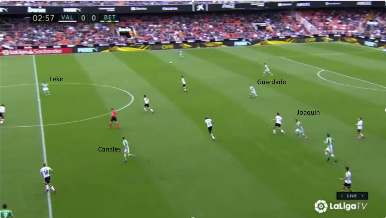 La Liga 2019/20 Valencia vs Real Betis - tactical analysis tactics