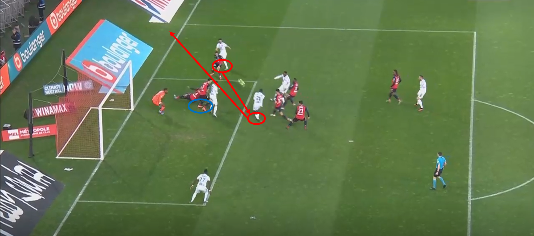 Ligue 1 2019/20: Lille vs Lyon – tactical analysis tactics