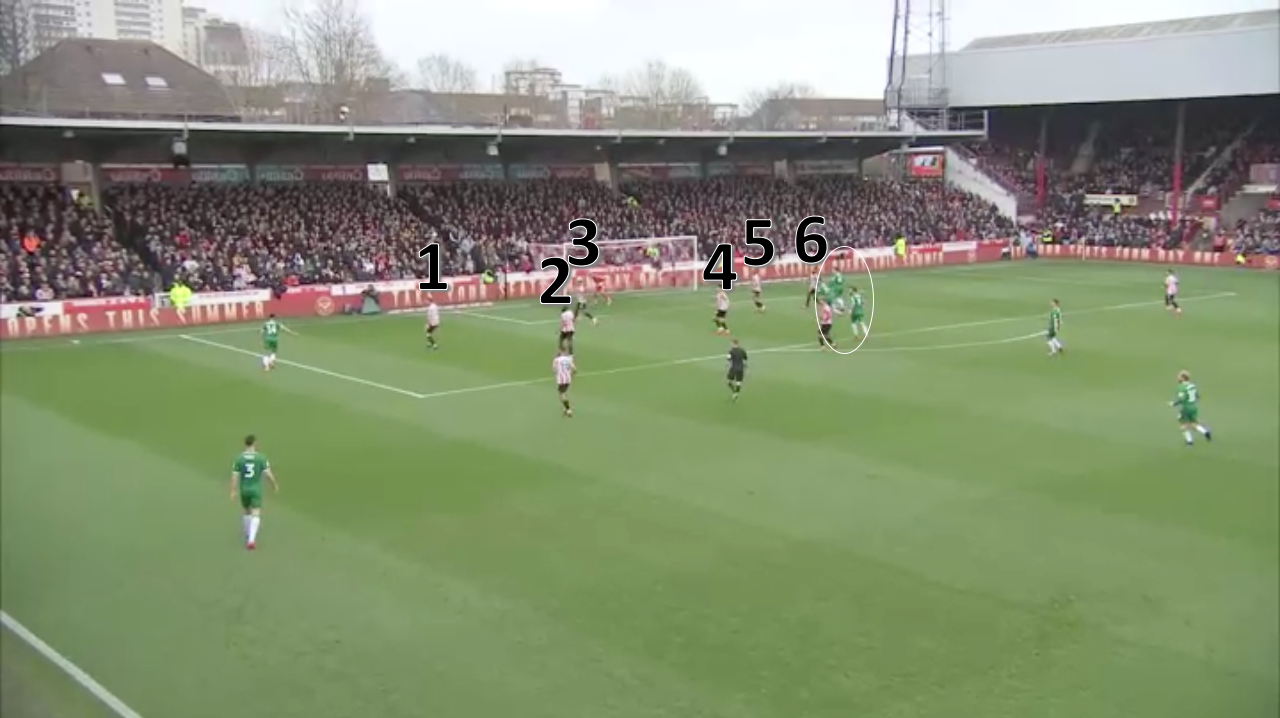 EFL Championship 2019/20: Brentford vs Sheffield Wednesday – tactical analysis tactics