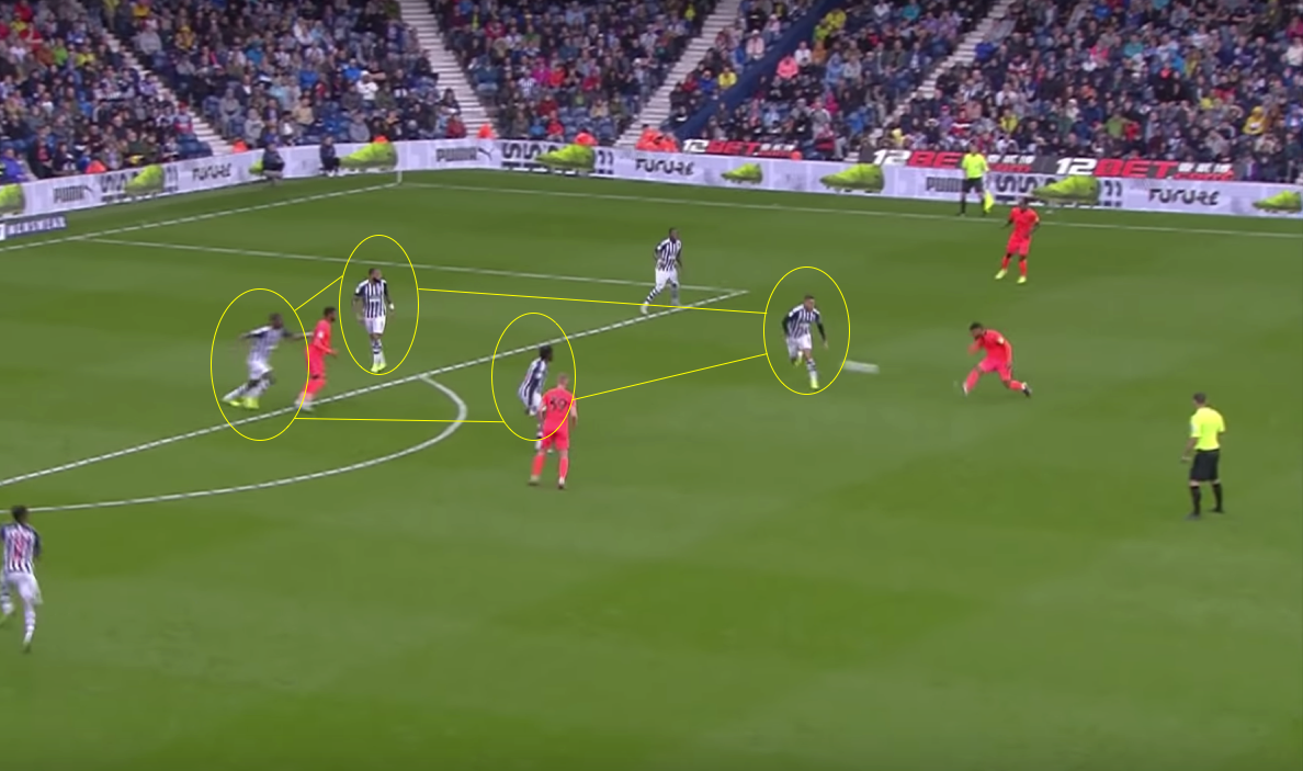 Slaven Bilic at West Bromwich Albion 2019/20 - tactical analysis tactics