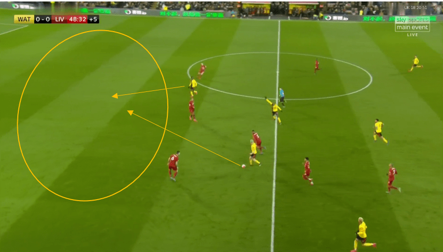 Premier League 2019/2020: Watford vs Liverpool – Tactical analysis tactics