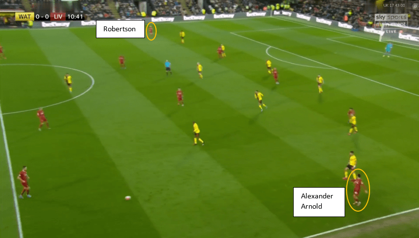 Premier League 2019/20: Watford vs Liverpool – tactical analysis tactics