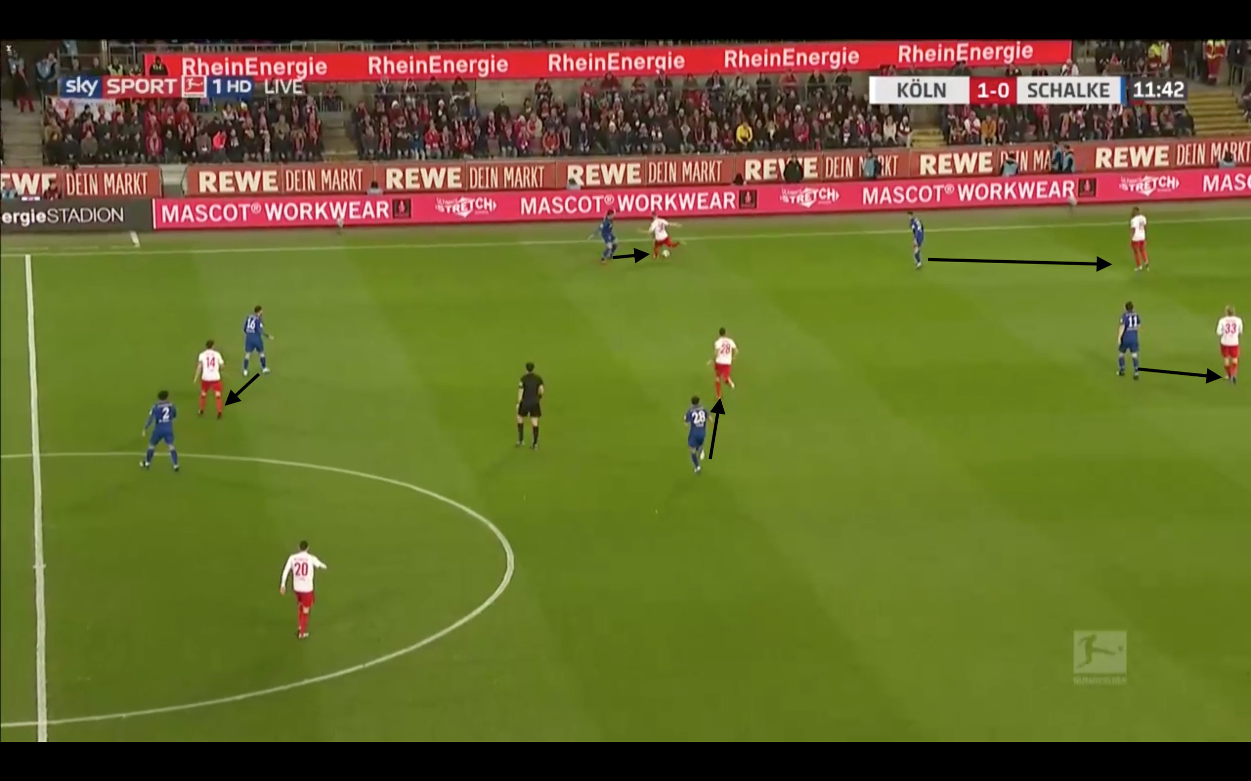 Bundesliga 2019/20: 1. FC Köln vs Schalke 04 – tactical analysis