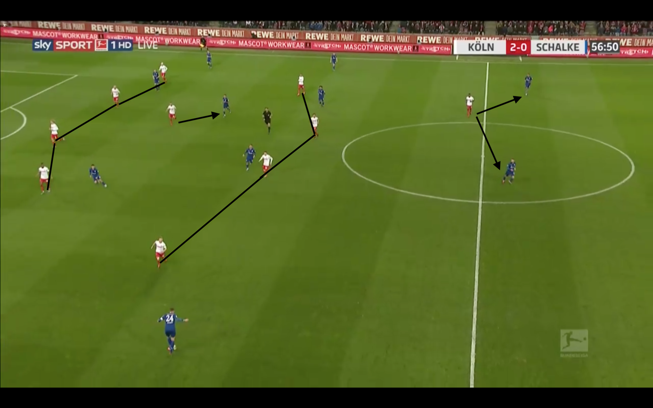 Bundesliga 2019/20: 1. FC Köln vs Schalke 04 – tactical analysis tactics
