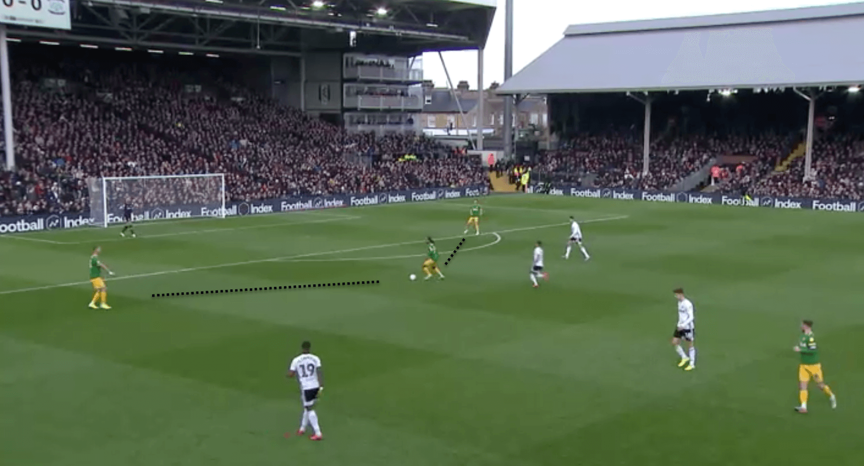 Preston North End 2019/20: offensive and defensive strategies - scout report tactical analysis tactics
