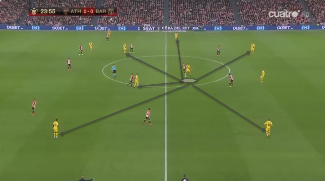 Sergio Busquets under Quique Setien - scout report - tactical analysis tactics
