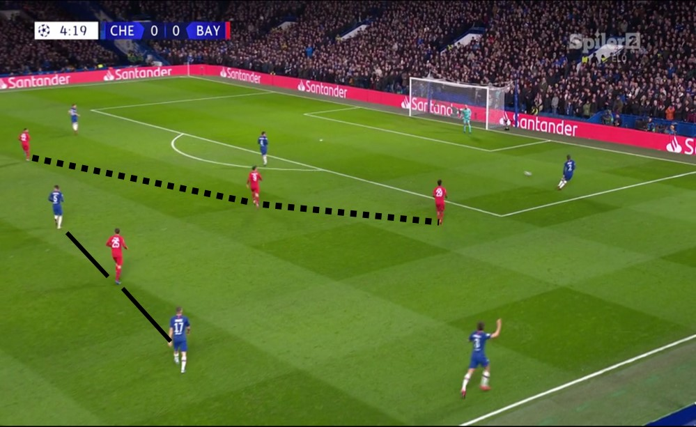 Chelsea 2019/20: how to play against their 3-4-2-1 - scout report - tactical analysis tactics