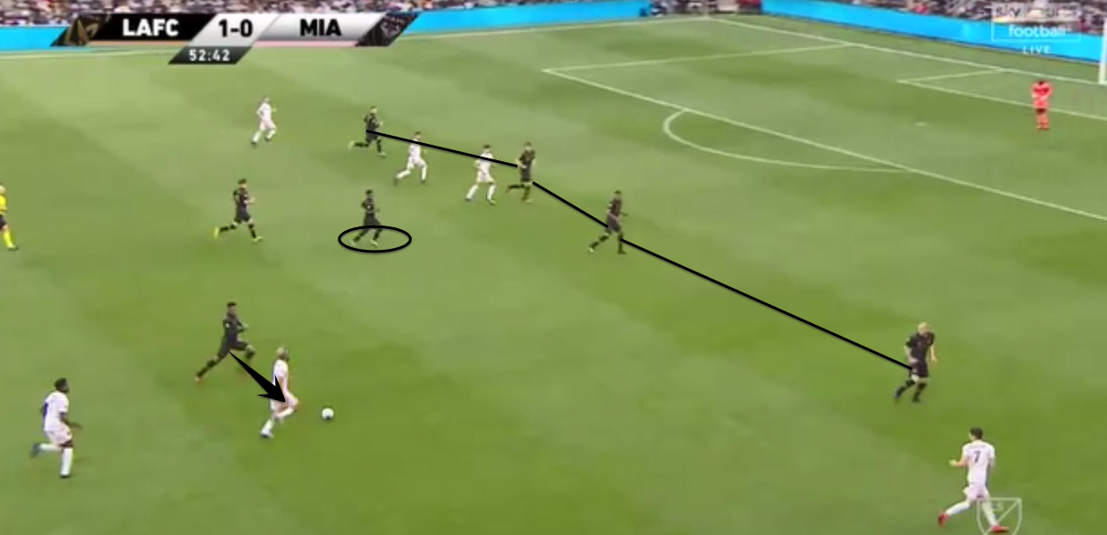 MLS 2020: LAFC vs. Inter Miami - tactical analysis tactics