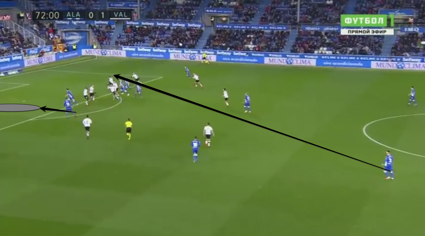 LaLiga 2019/20: Alavés vs. Valencia - tactical analysis tactics