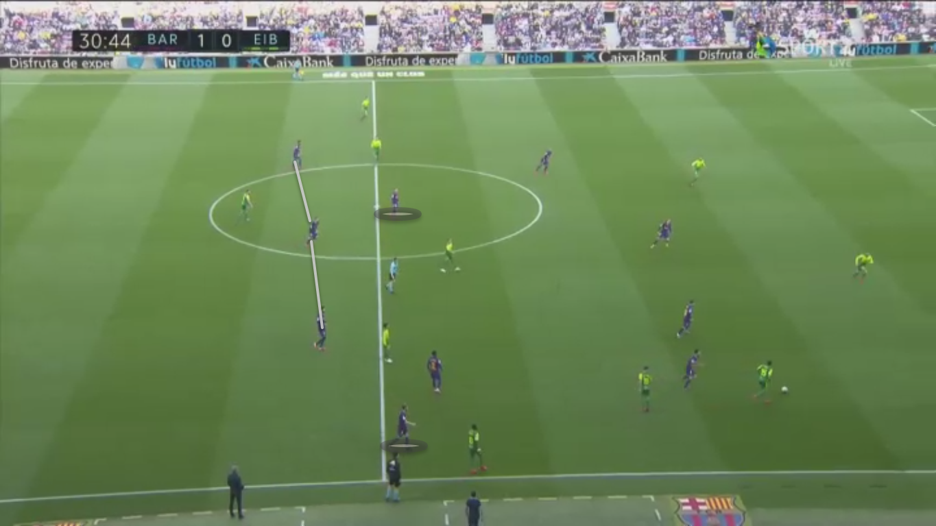LaLiga 2019/20: Barcelona's defensive issues - scout report tactical analysis tactics