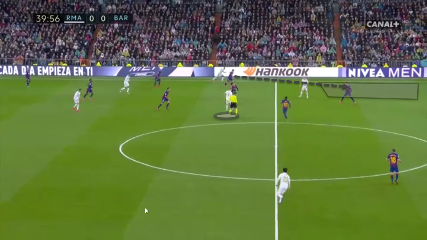 LaLiga: Barcelona's defensive issues - scout report tactical analysis tactics