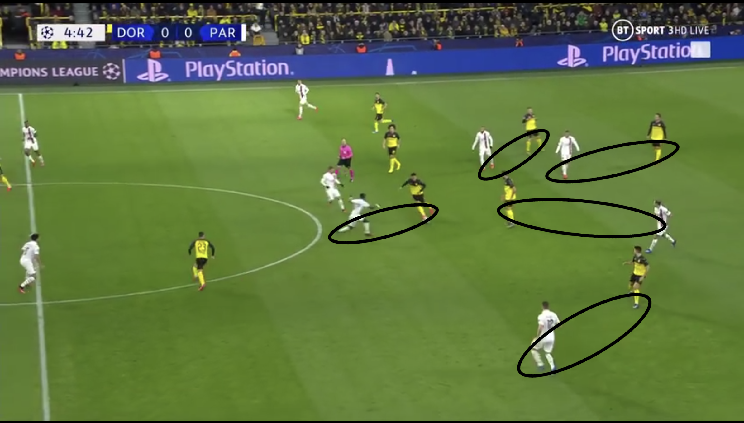 Champions League 2019-2020: Borussia Dortmund vs Paris Saint German-tactical analysis tactics