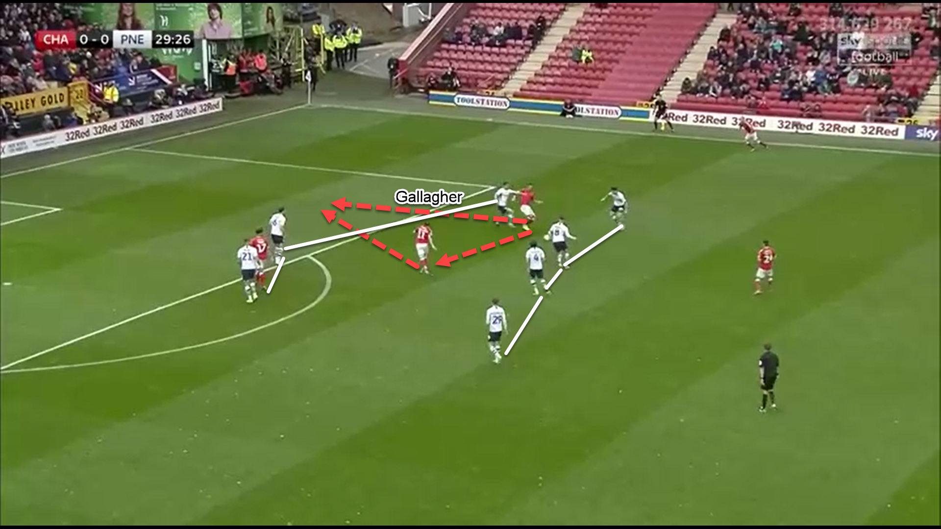 Conor Gallagher 2019/20 - scout report - tactical analysis tactics