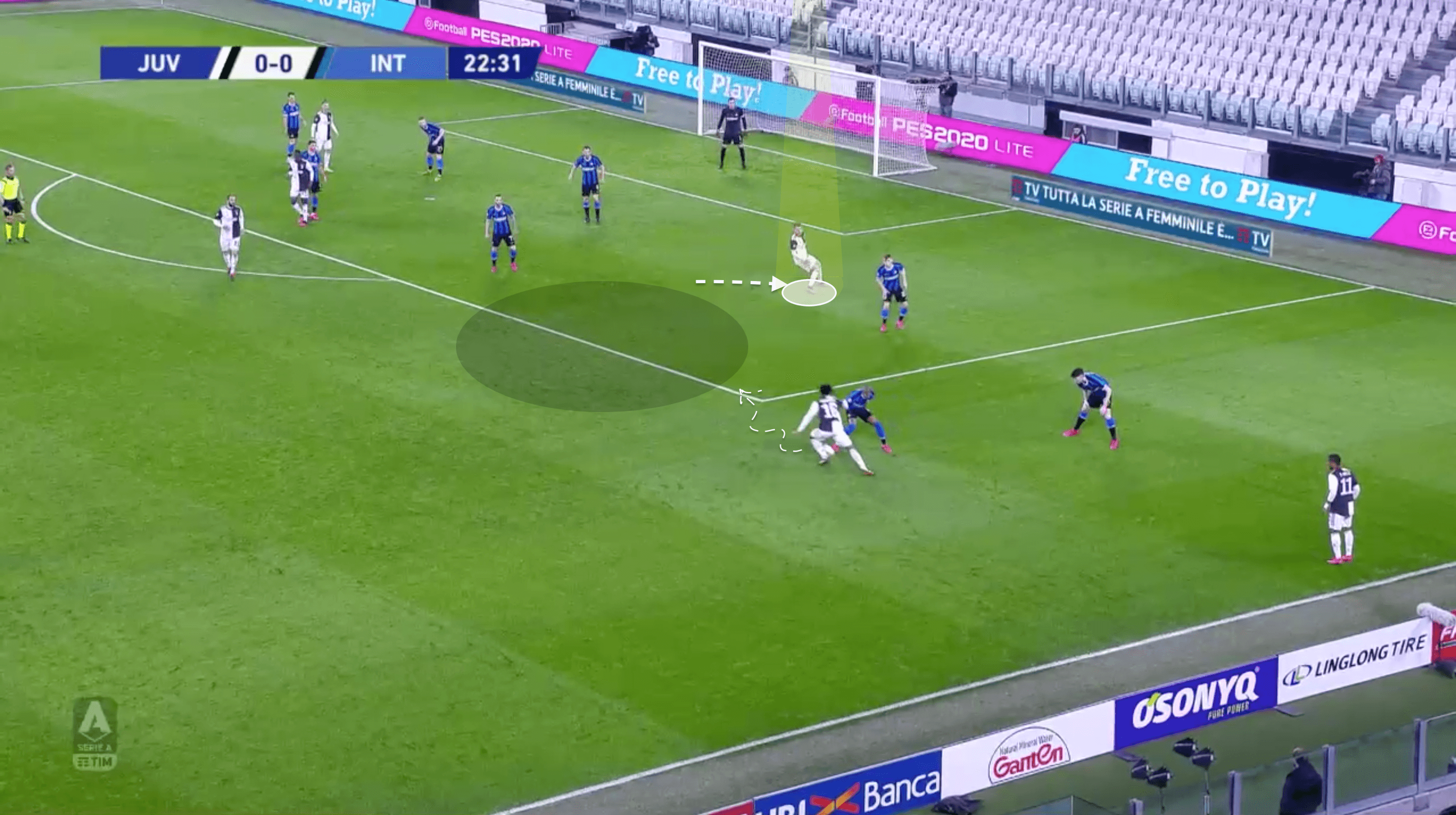 Serie A 2019/20: Juventus vs Inter - tactical analysis tactics