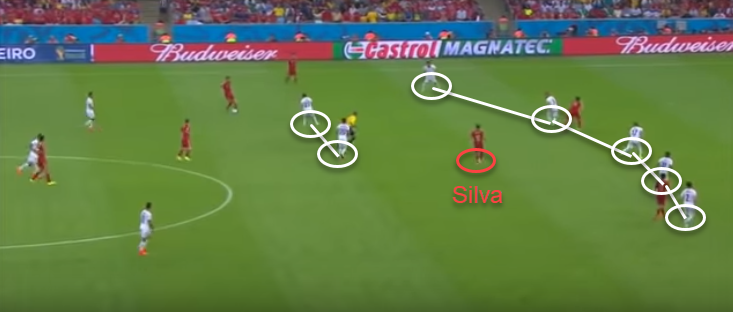 FIFA World Cup 2014: Spain vs Chile - tactical analysis tactics