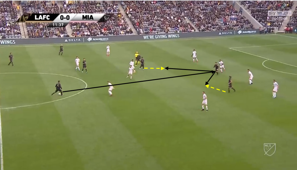 MLS 2020: Los Angeles vs Inter Miami-tactical analysis-tactics